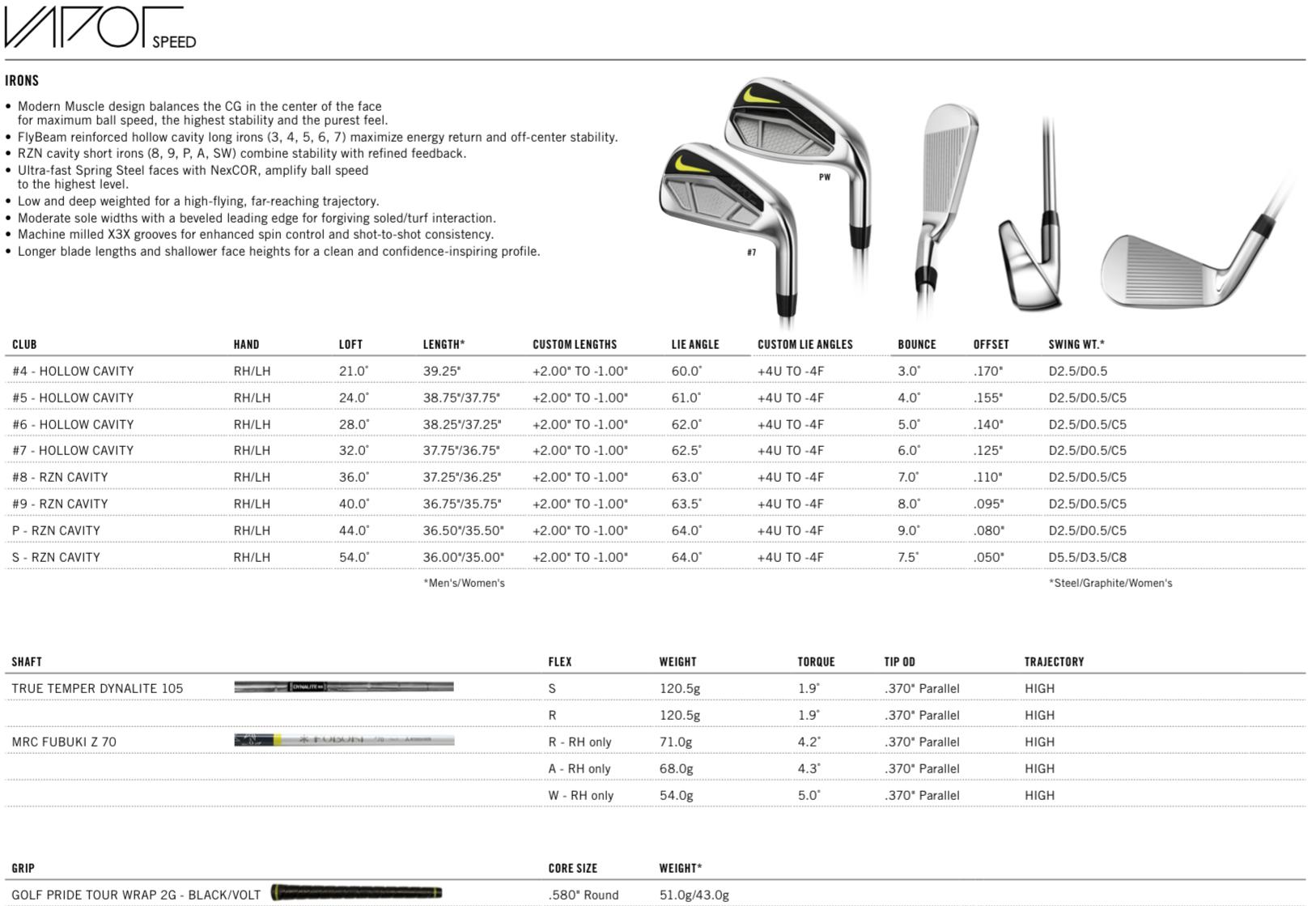 Nike Vapor Speed Irons Steel Shafts Right Regular True
