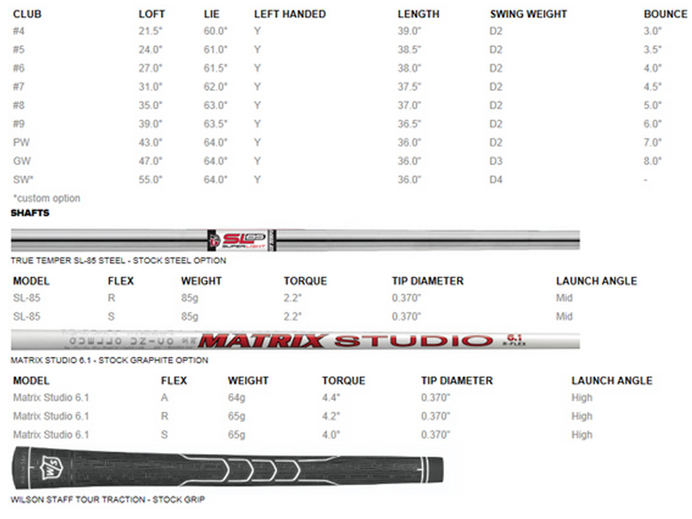 Custom fit details for D100 Irons Steel Shaft