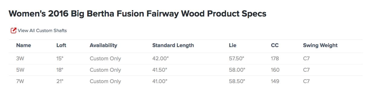 tukkukaupassa ihan kiva ensimmäinen katsaus Callaway Big Bertha Fusion Ladies Fairway Wood | JamGolf